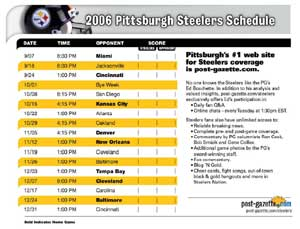 photo relating to Printable Steelers Schedule titled Pittsburgh Report-Gazette - Pittsburgh Steelers